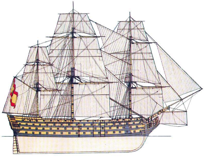 Navío de linea Santísima Trinidad - Curiosidades de la Historia